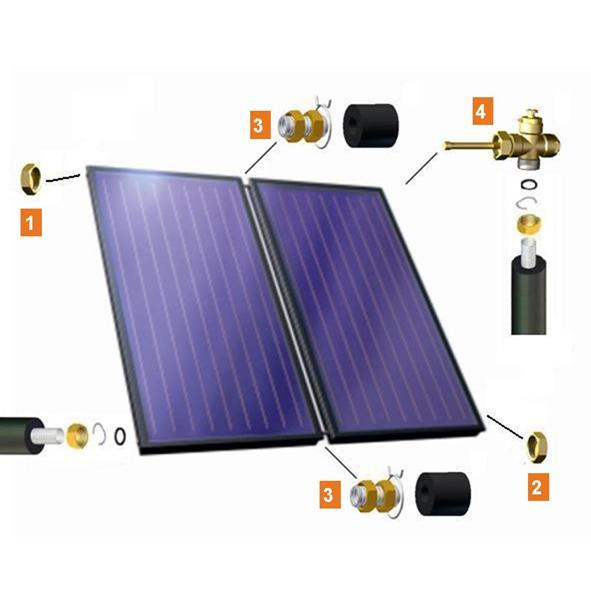 raccordement panneau solaire